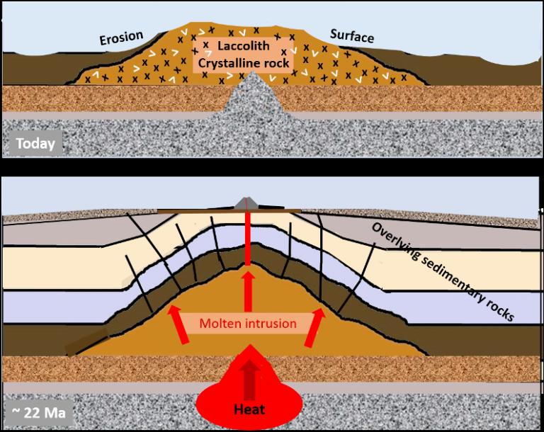 Our Geological Wonderland: Volcanoes in southern Utah ...